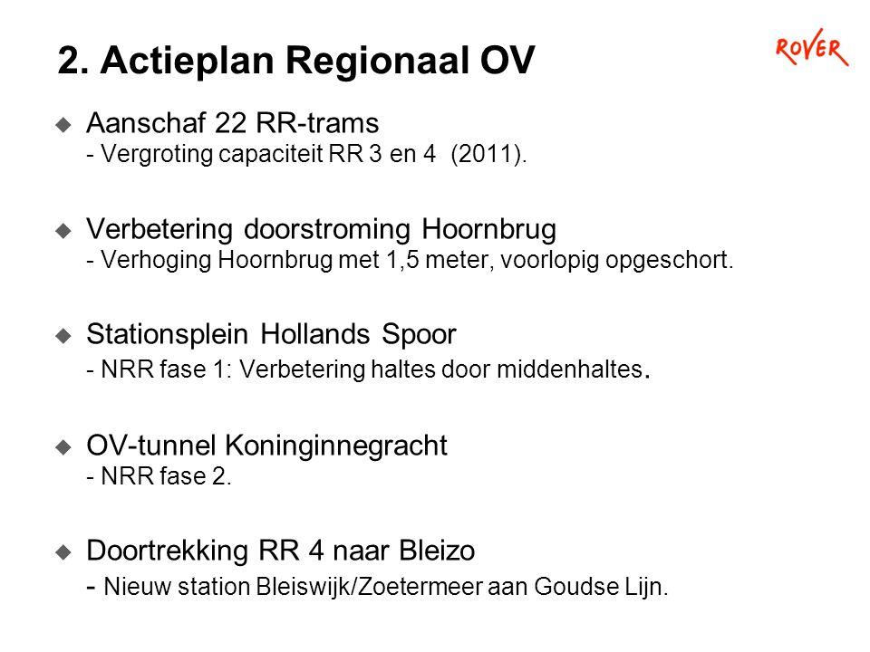 2. Actieplan Regionaal OV  Aanschaf 22 RR-trams - Vergroting capaciteit RR 3 en 4 (2011).  Verbetering doorstroming Hoornbrug - Verhoging Hoornbrug