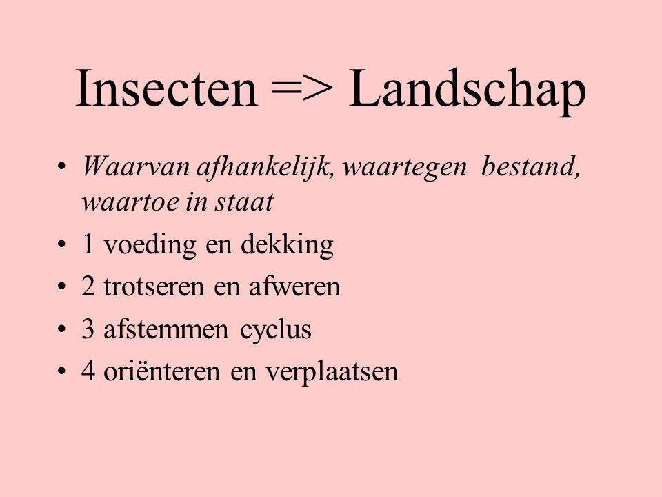 Insecten => Landschap Waarvan afhankelijk, waartegen bestand, waartoe in staat 1 voeding en dekking 2 trotseren en afweren 3 afstemmen cyclus 4 oriënteren en verplaatsen