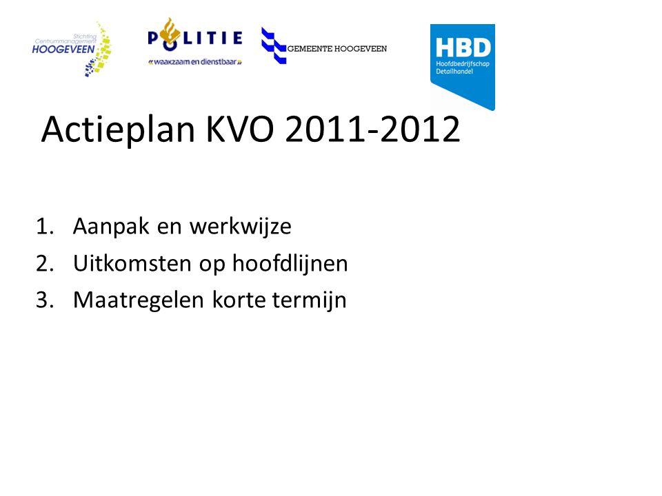 Actieplan KVO 2011-2012 1.Aanpak en werkwijze 2.Uitkomsten op hoofdlijnen 3.Maatregelen korte termijn
