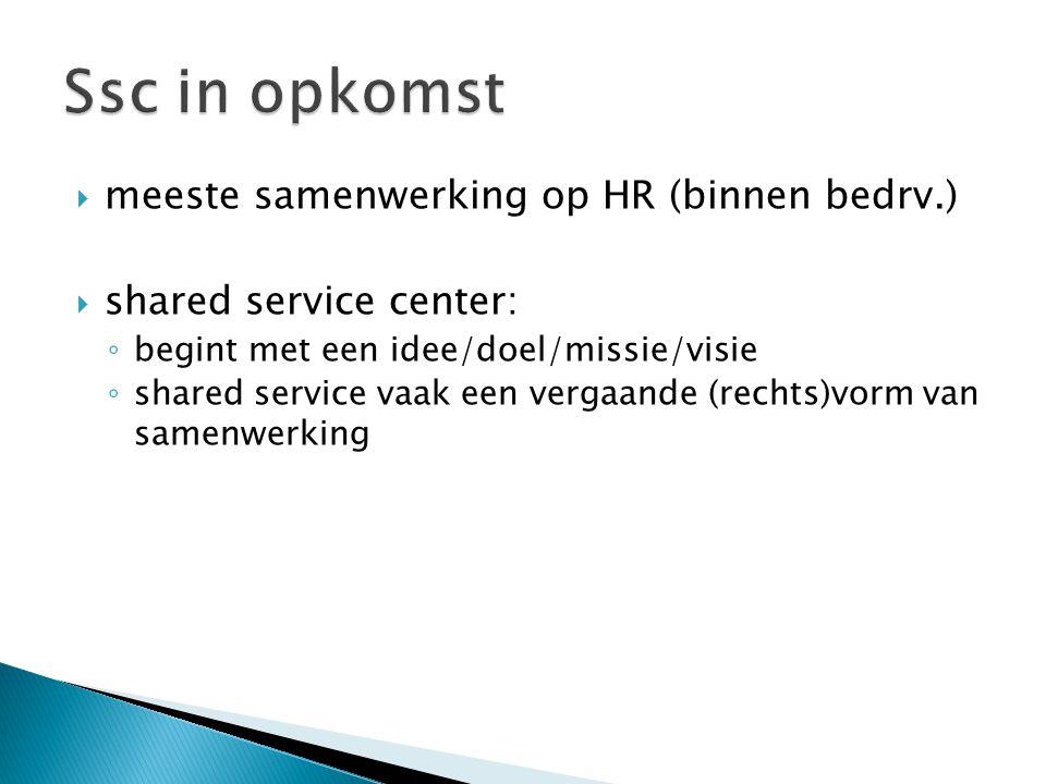  meeste samenwerking op HR (binnen bedrv.)  shared service center: ◦ begint met een idee/doel/missie/visie ◦ shared service vaak een vergaande (rech