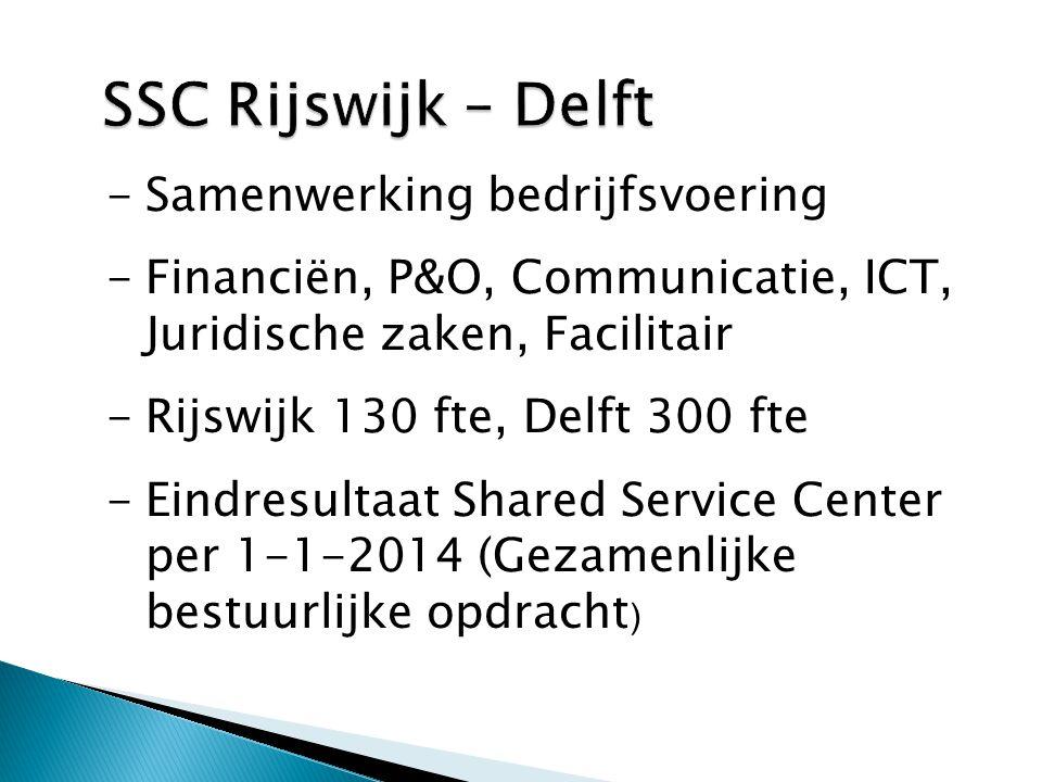 -Samenwerking bedrijfsvoering -Financiën, P&O, Communicatie, ICT, Juridische zaken, Facilitair -Rijswijk 130 fte, Delft 300 fte -Eindresultaat Shared