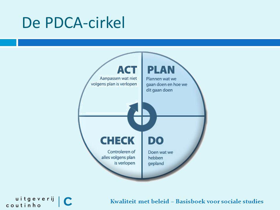 Kwaliteit met beleid – Basisboek voor sociale studies De PDCA-cirkel
