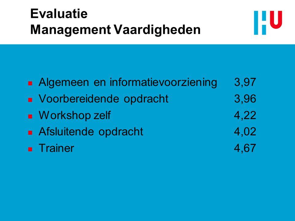 Evaluatie Management Vaardigheden n Algemeen en informatievoorziening3,97 n Voorbereidende opdracht3,96 n Workshop zelf4,22 n Afsluitende opdracht4,02