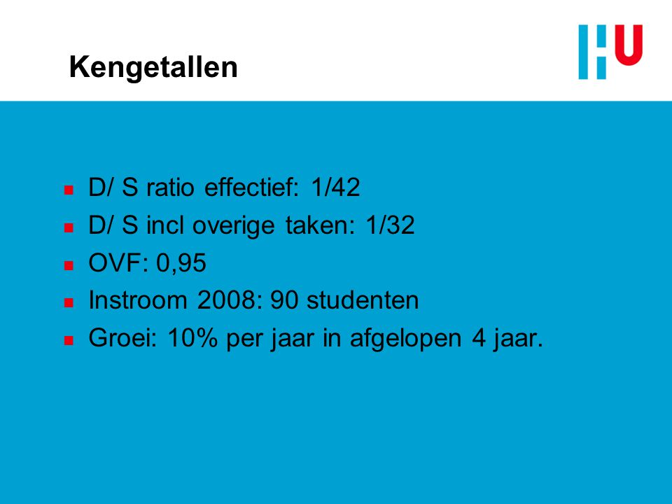 Kengetallen n D/ S ratio effectief: 1/42 n D/ S incl overige taken: 1/32 n OVF: 0,95 n Instroom 2008: 90 studenten n Groei: 10% per jaar in afgelopen