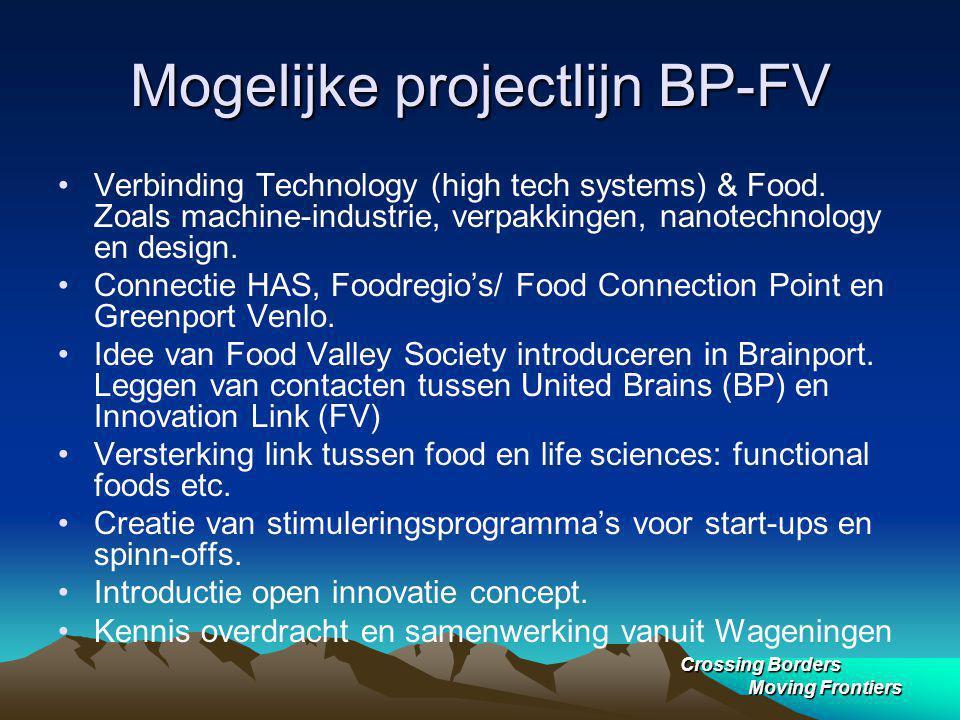 Crossing Borders Moving Frontiers Mogelijke projectlijn BP-FV Verbinding Technology (high tech systems) & Food.