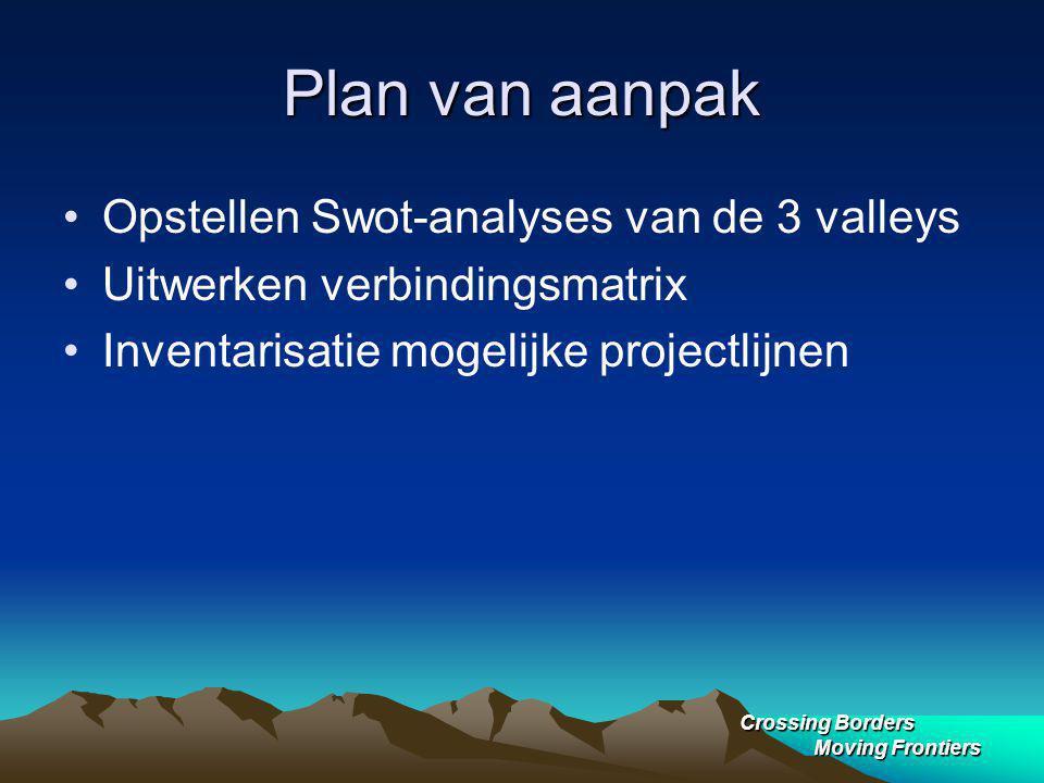 Crossing Borders Moving Frontiers Plan van aanpak Opstellen Swot-analyses van de 3 valleys Uitwerken verbindingsmatrix Inventarisatie mogelijke projectlijnen