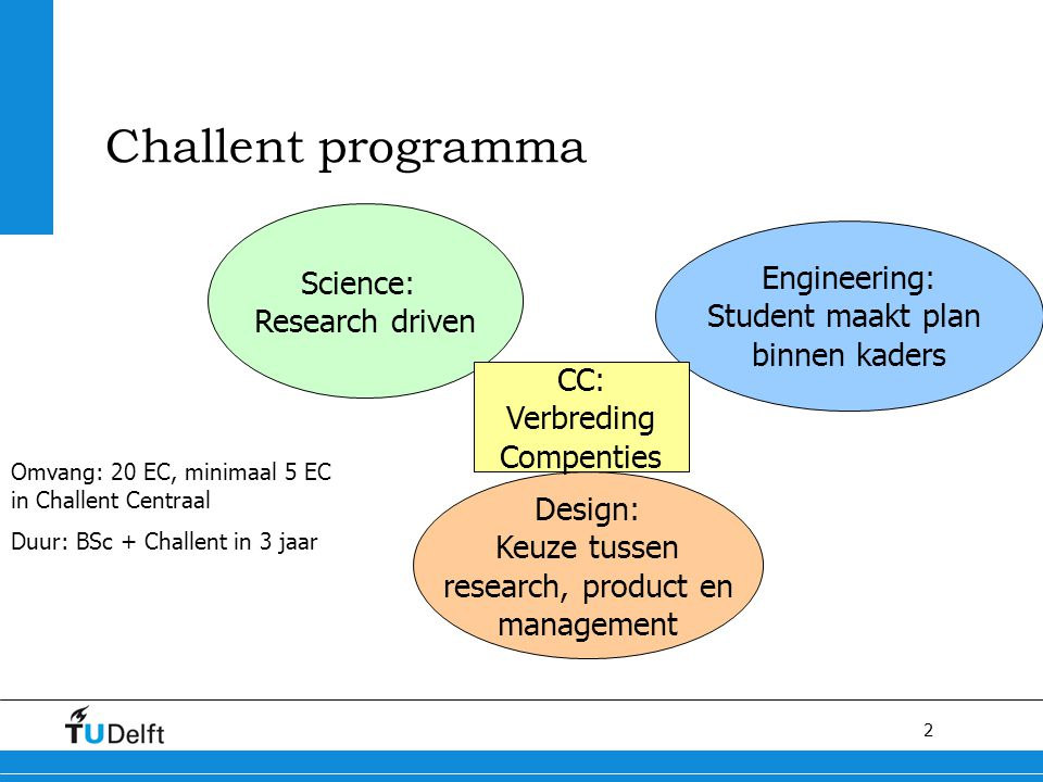 2 Challent programma Science: Research driven Engineering: Student maakt plan binnen kaders Design: Keuze tussen research, product en management CC: V