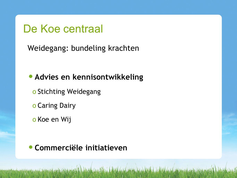 Weidegang: bundeling krachten Advies en kennisontwikkeling oStichting Weidegang oCaring Dairy oKoe en Wij Commerciële initiatieven De Koe centraal