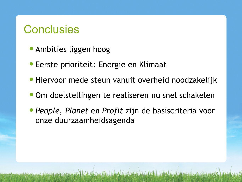 Ambities liggen hoog Eerste prioriteit: Energie en Klimaat Hiervoor mede steun vanuit overheid noodzakelijk Om doelstellingen te realiseren nu snel schakelen People, Planet en Profit zijn de basiscriteria voor onze duurzaamheidsagenda Conclusies