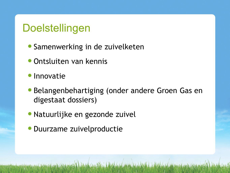 Samenwerking in de zuivelketen Ontsluiten van kennis Innovatie Belangenbehartiging (onder andere Groen Gas en digestaat dossiers) Natuurlijke en gezonde zuivel Duurzame zuivelproductie Doelstellingen