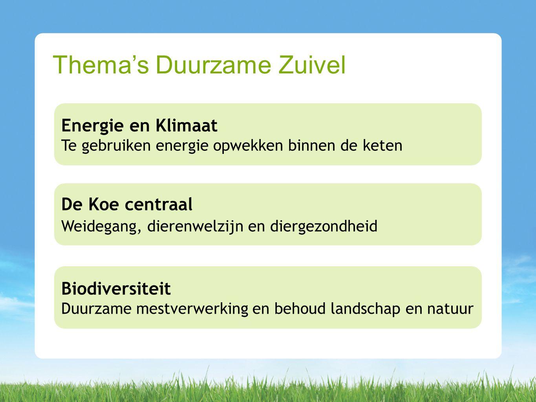 Energie en Klimaat Te gebruiken energie opwekken binnen de keten Thema's Duurzame Zuivel De Koe centraal Weidegang, dierenwelzijn en diergezondheid Biodiversiteit Duurzame mestverwerking en behoud landschap en natuur