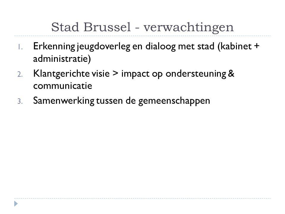 Stad Brussel - verwachtingen 1.