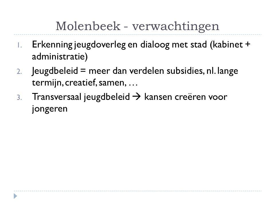 Molenbeek - verwachtingen 1.