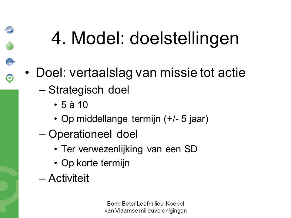 Bond Beter Leefmilieu, Koepel van Vlaamse milieuverenigingen 4. Model: doelstellingen Doel: vertaalslag van missie tot actie –Strategisch doel 5 à 10