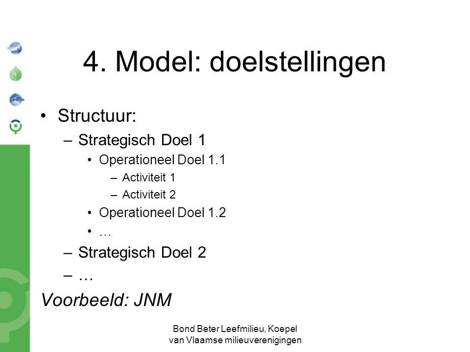 Bond Beter Leefmilieu, Koepel van Vlaamse milieuverenigingen 4. Model: doelstellingen Structuur: –Strategisch Doel 1 Operationeel Doel 1.1 –Activiteit