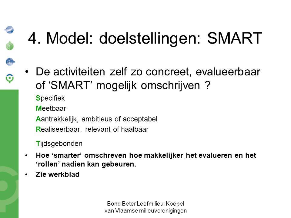 Bond Beter Leefmilieu, Koepel van Vlaamse milieuverenigingen 4. Model: doelstellingen: SMART De activiteiten zelf zo concreet, evalueerbaar of 'SMART'