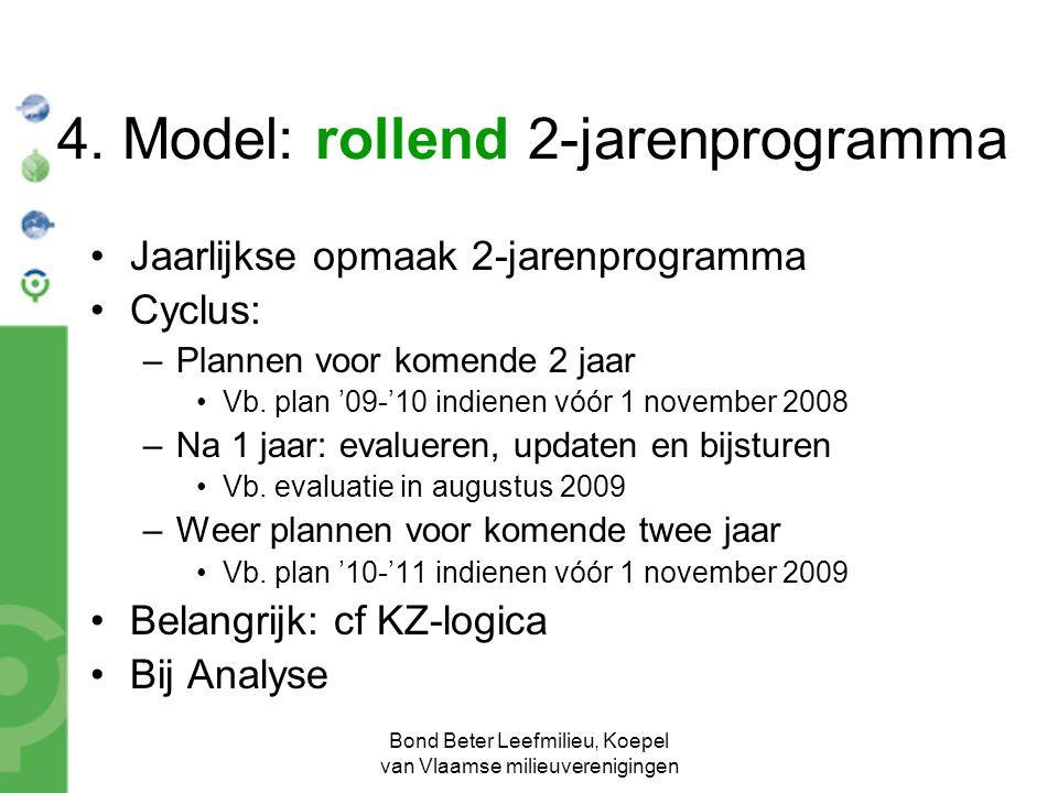 Bond Beter Leefmilieu, Koepel van Vlaamse milieuverenigingen 4. Model: rollend 2-jarenprogramma Jaarlijkse opmaak 2-jarenprogramma Cyclus: –Plannen vo