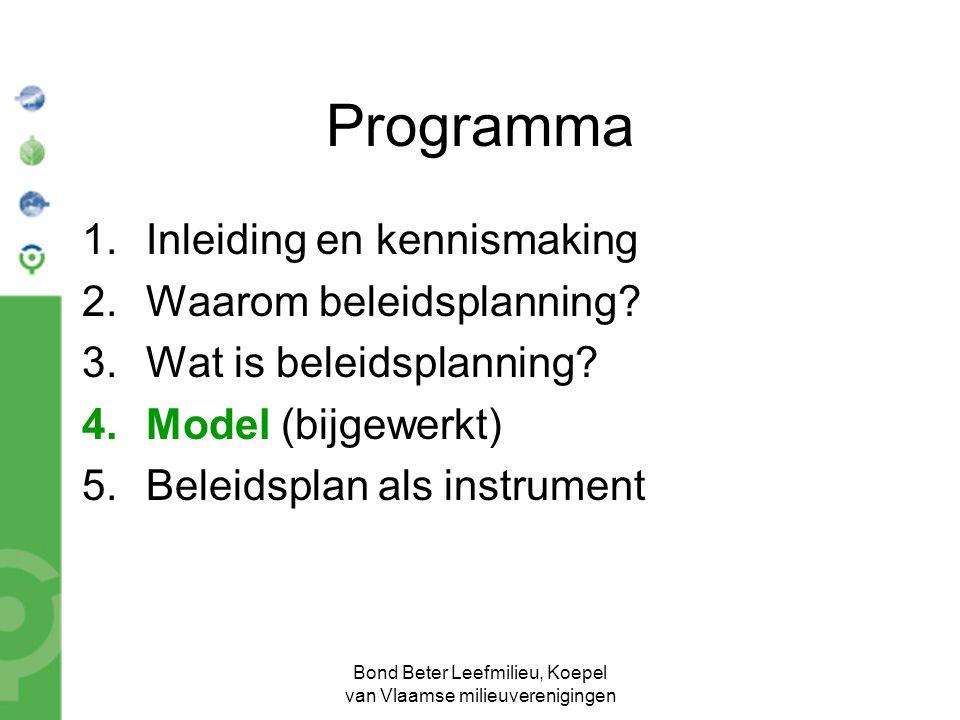 Bond Beter Leefmilieu, Koepel van Vlaamse milieuverenigingen Programma 1.Inleiding en kennismaking 2.Waarom beleidsplanning? 3.Wat is beleidsplanning?