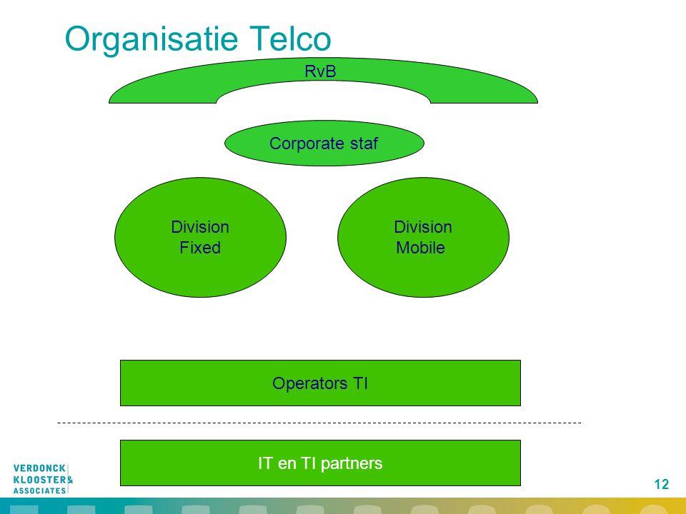 12 Organisatie Telco Division Mobile Division Fixed IT en TI partners Operators TI RvB Corporate staf