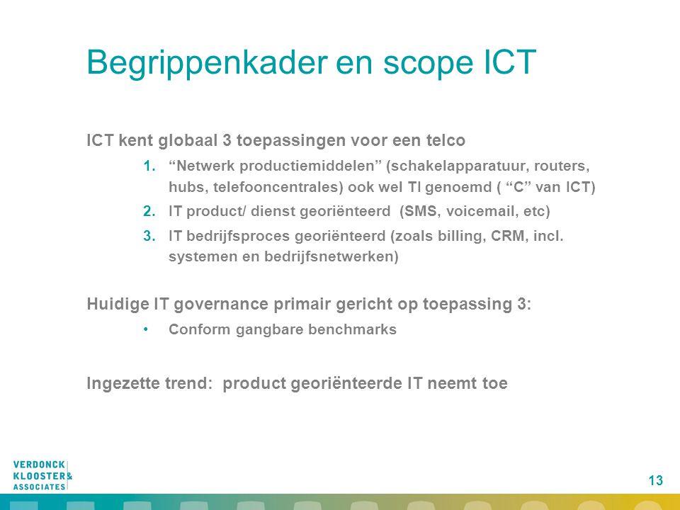 """13 Begrippenkader en scope ICT ICT kent globaal 3 toepassingen voor een telco 1.""""Netwerk productiemiddelen"""" (schakelapparatuur, routers, hubs, telefoo"""