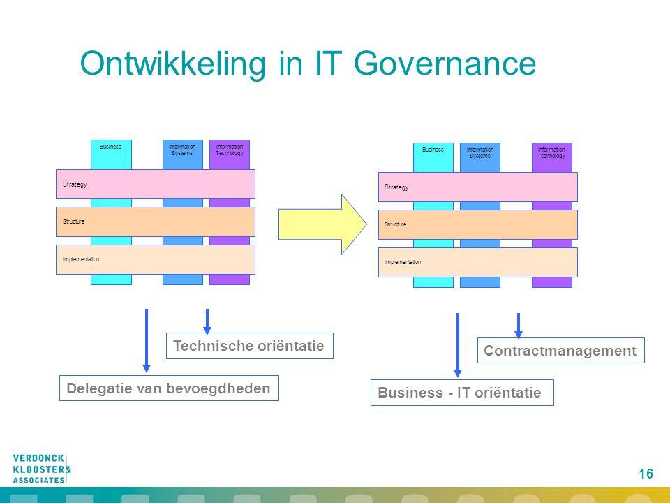 16 Ontwikkeling in IT Governance Contractmanagement Business - IT oriëntatie Technische oriëntatie Delegatie van bevoegdheden BusinessInformation Syst