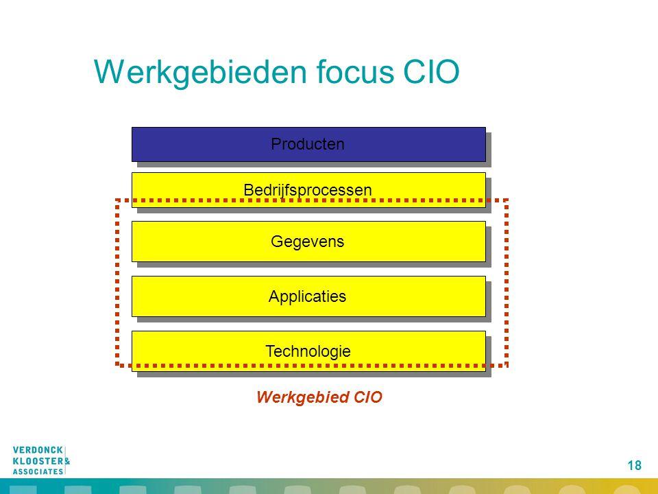 18 Werkgebieden focus CIO Bedrijfsprocessen Gegevens Producten Applicaties Technologie Werkgebied CIO