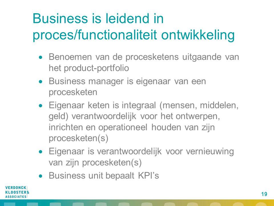 19 Business is leidend in proces/functionaliteit ontwikkeling  Benoemen van de procesketens uitgaande van het product-portfolio  Business manager is