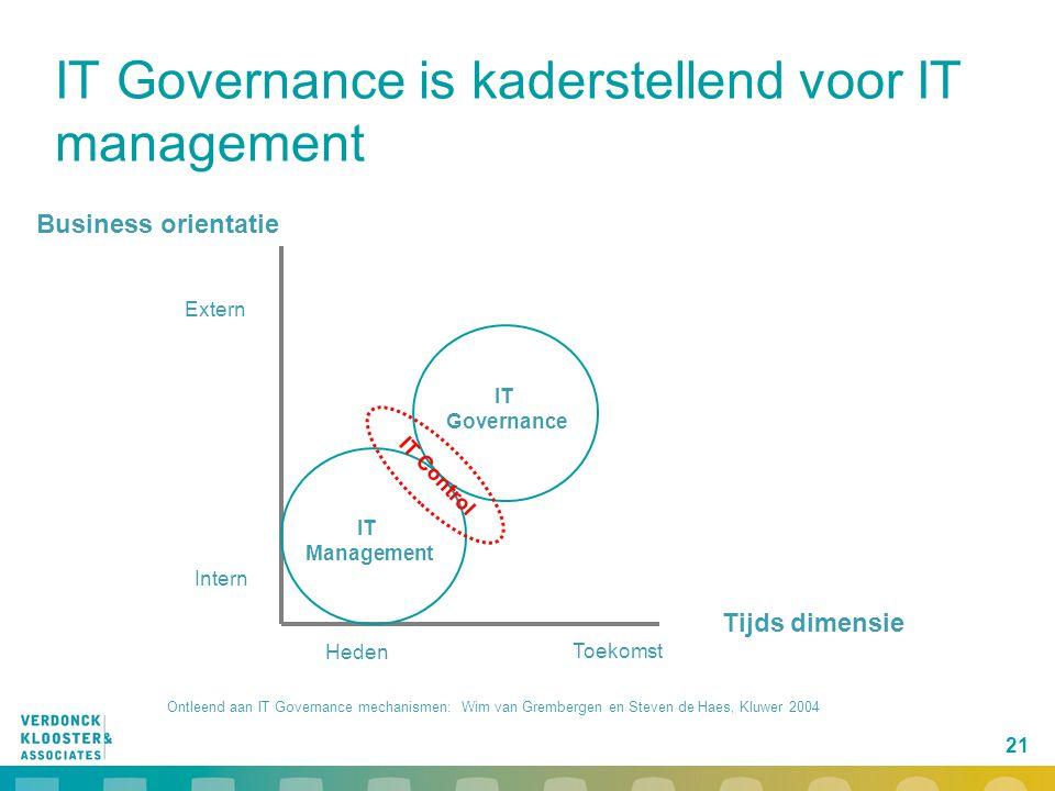 21 IT Governance is kaderstellend voor IT management IT Governance IT Management Business orientatie Intern Extern Tijds dimensie Toekomst Heden Ontle