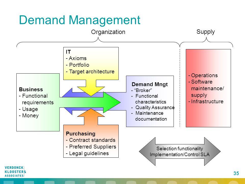 "35 Demand Mngt - ""Broker"" - Functional characteristics - Quality Assurance - Maintenance documentation Demand Management Business - Functional require"