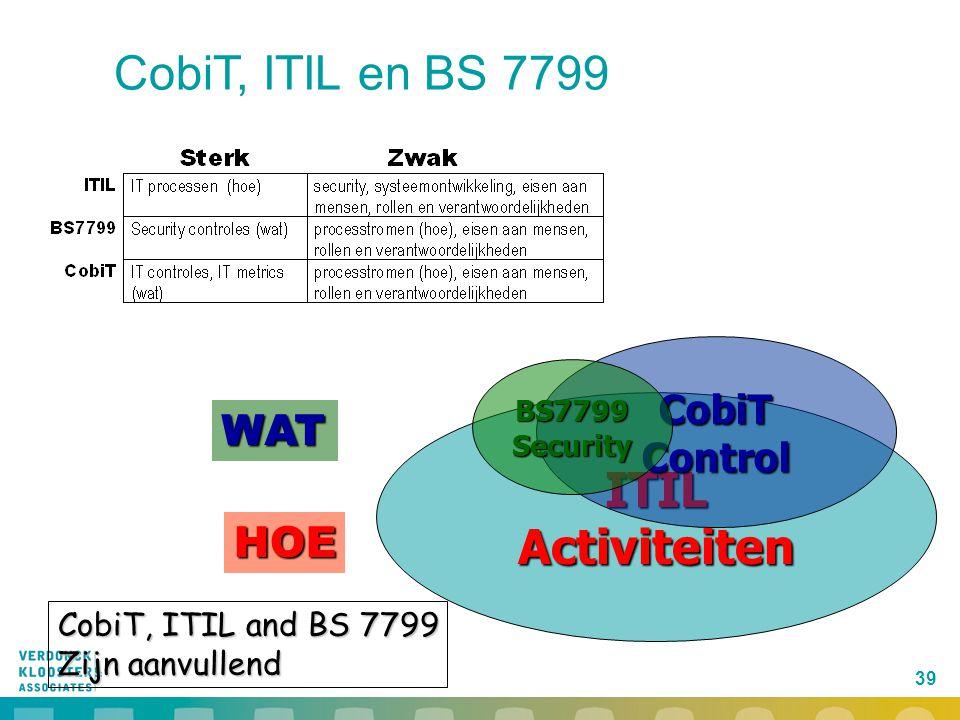 39 ITILActiviteiten CobiTControl WAT HOE CobiT, ITIL en BS 7799 BS7799Security CobiT, ITIL and BS 7799 Zijn aanvullend