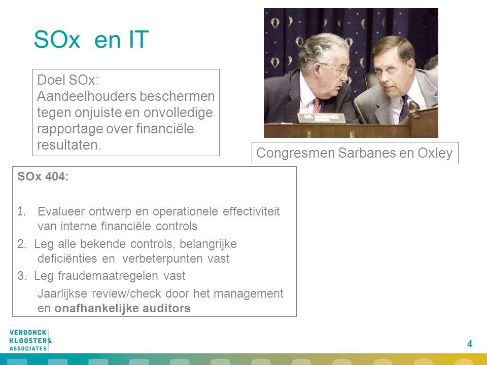 4 SOx en IT SOx 404: 1. Evalueer ontwerp en operationele effectiviteit van interne financiële controls 2. Leg alle bekende controls, belangrijke defic