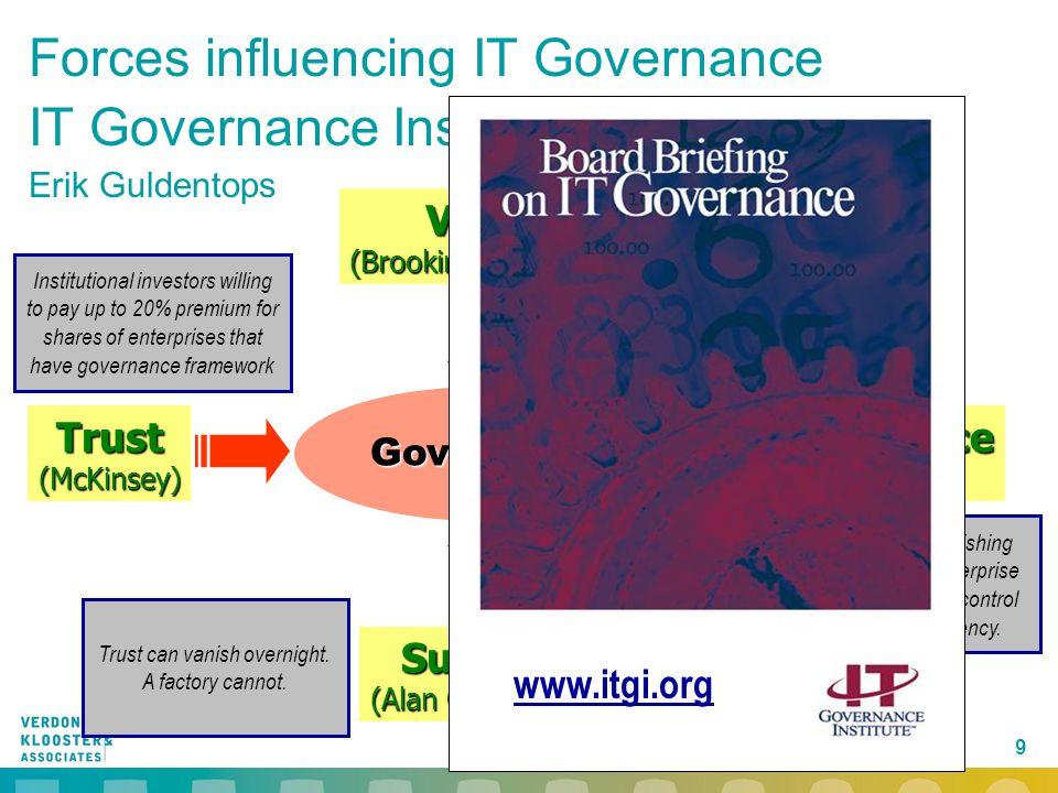 9 IT Governanc e Forces influencing IT Governance IT Governance Institute Erik Guldentops Trust(McKinsey) Value (Brookings Institute) Survival (Alan G