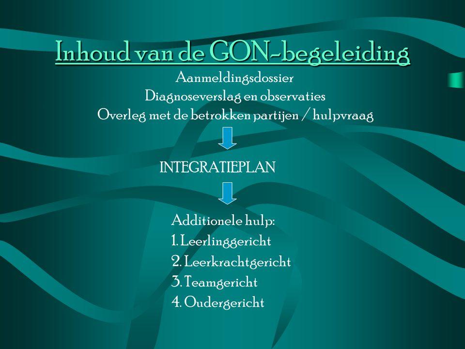 Inhoud van de GON-begeleiding Additionele hulp: 1. Leerlinggericht 2. Leerkrachtgericht 3. Teamgericht 4. Oudergericht Aanmeldingsdossier Diagnosevers