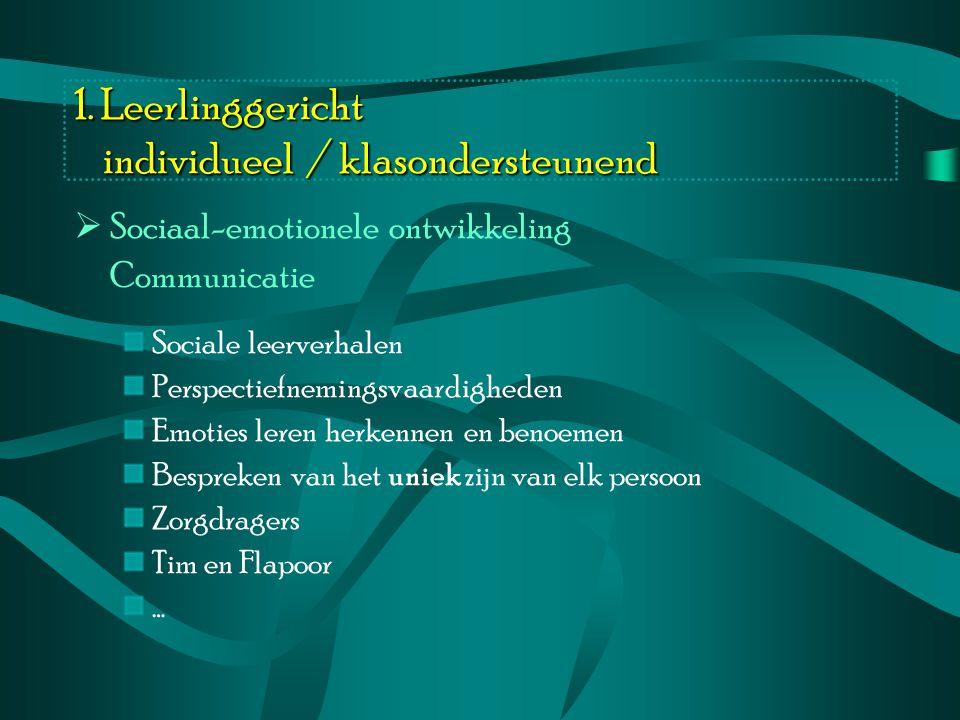  Sociaal-emotionele ontwikkeling Communicatie Sociale leerverhalen Perspectiefnemingsvaardigheden Emoties leren herkennen en benoemen Bespreken van h