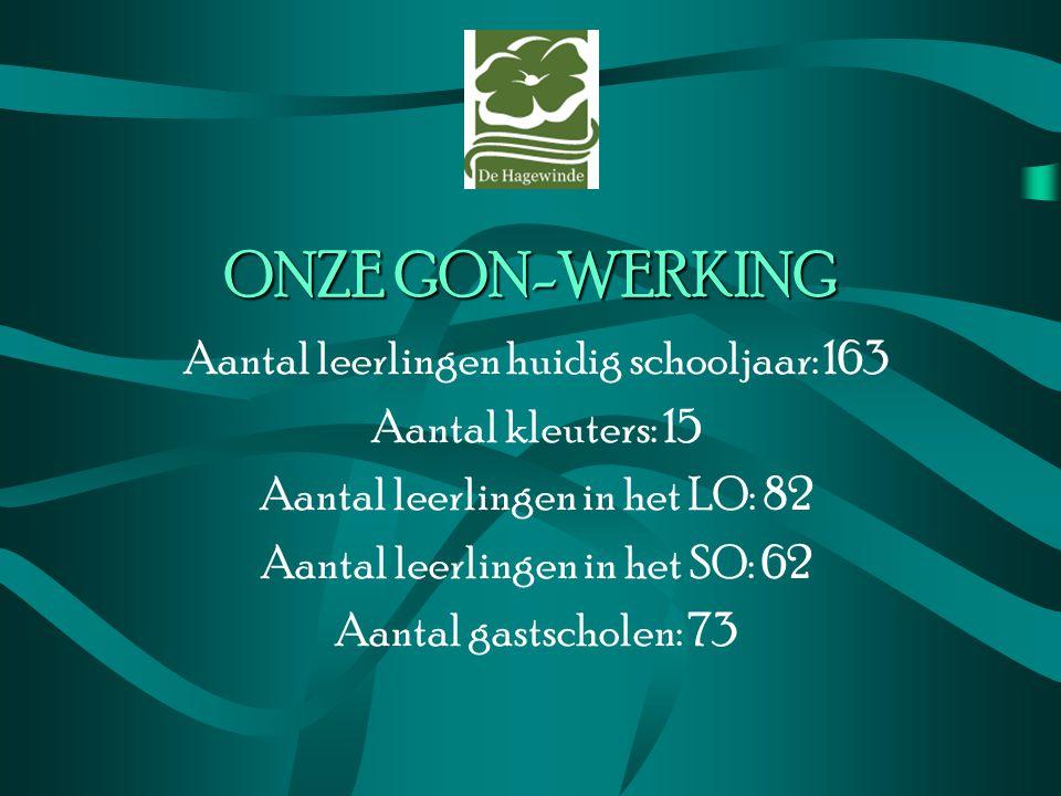 Aantal leerlingen huidig schooljaar: 163 Aantal kleuters: 15 Aantal leerlingen in het LO: 82 Aantal leerlingen in het SO: 62 Aantal gastscholen: 73 ON