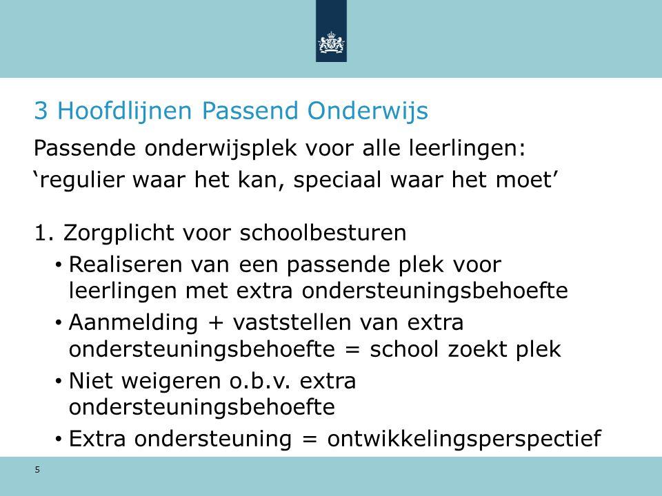 5 3 Hoofdlijnen Passend Onderwijs Passende onderwijsplek voor alle leerlingen: 'regulier waar het kan, speciaal waar het moet' 1. Zorgplicht voor scho