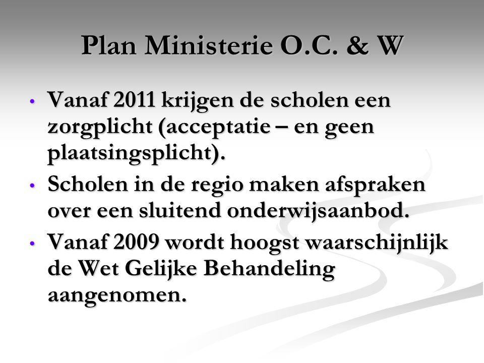 Plan Ministerie O.C. & W Vanaf 2011 krijgen de scholen een zorgplicht (acceptatie – en geen plaatsingsplicht). Vanaf 2011 krijgen de scholen een zorgp
