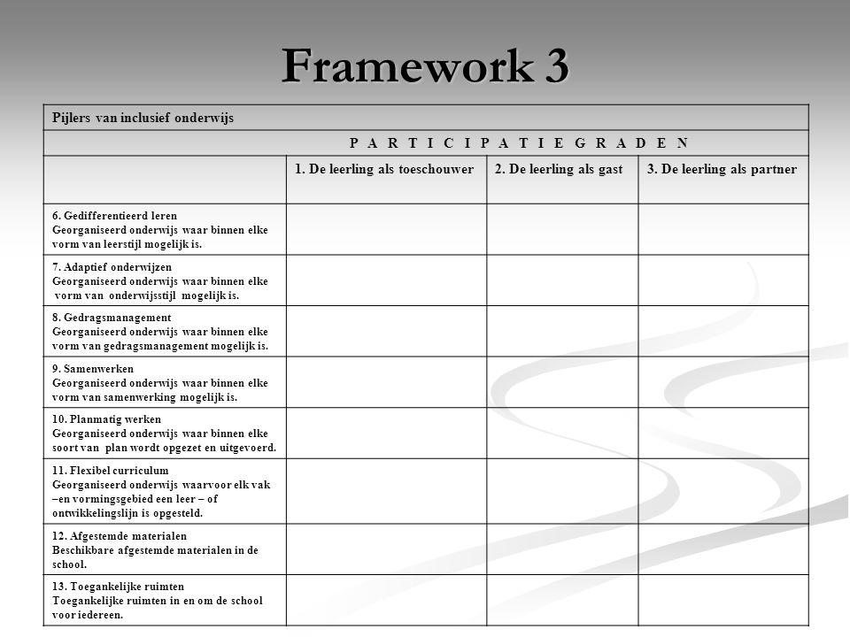 Framework 3 Pijlers van inclusief onderwijs P A R T I C I P A T I E G R A D E N 1. De leerling als toeschouwer2. De leerling als gast3. De leerling al