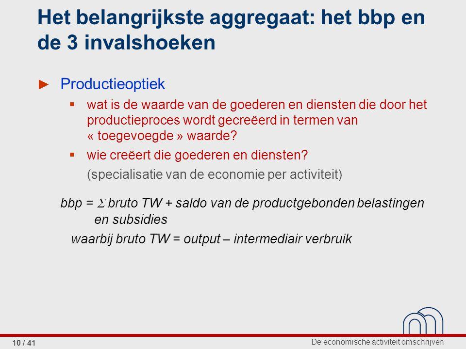 De economische activiteit omschrijven 10 / 41 Het belangrijkste aggregaat: het bbp en de 3 invalshoeken ► Productieoptiek  wat is de waarde van de goederen en diensten die door het productieproces wordt gecreëerd in termen van « toegevoegde » waarde.