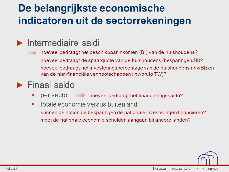 De economische activiteit omschrijven 14 / 41 De belangrijkste economische indicatoren uit de sectorrekeningen ► Intermediaire saldi hoeveel bedraagt het beschikbaar inkomen (BI) van de huishoudens.