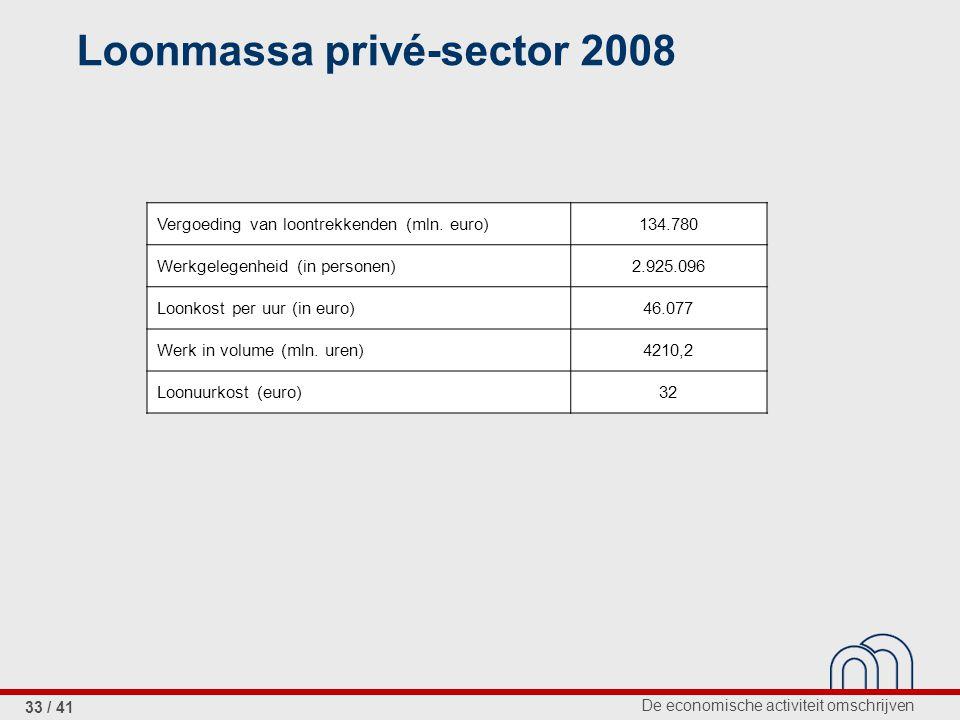 De economische activiteit omschrijven 33 / 41 Loonmassa privé-sector 2008 Vergoeding van loontrekkenden (mln.