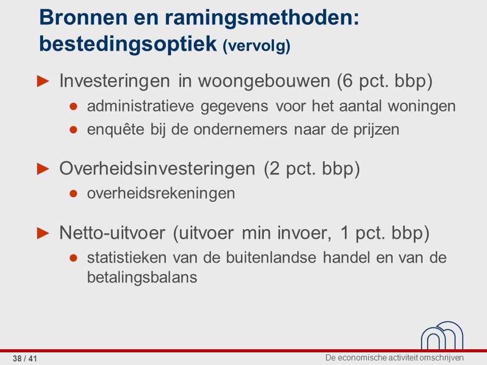 De economische activiteit omschrijven 38 / 41 Bronnen en ramingsmethoden: bestedingsoptiek (vervolg) ► Investeringen in woongebouwen (6 pct.