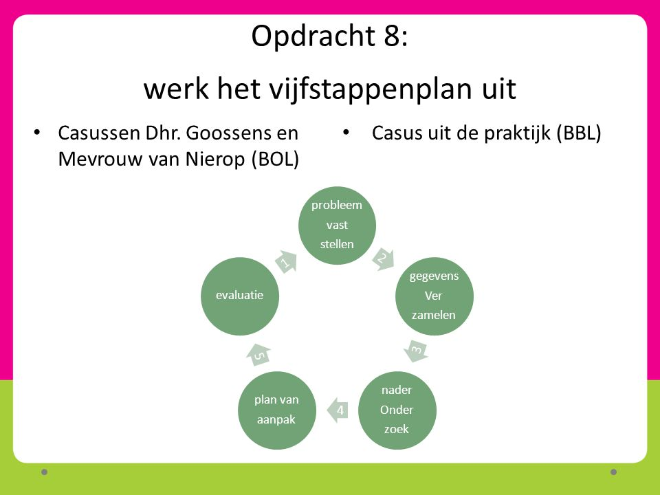 Opdracht 8: werk het vijfstappenplan uit Casus uit de praktijk (BBL) Casussen Dhr. Goossens en Mevrouw van Nierop (BOL) probleem vast stellen 2 gegeve