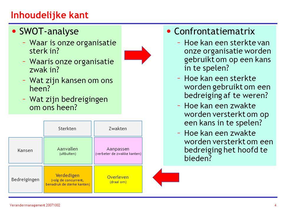 Inhoudelijke kant SWOT-analyse – Waar is onze organisatie sterk in? – Waaris onze organisatie zwak in? – Wat zijn kansen om ons heen? – Wat zijn bedre