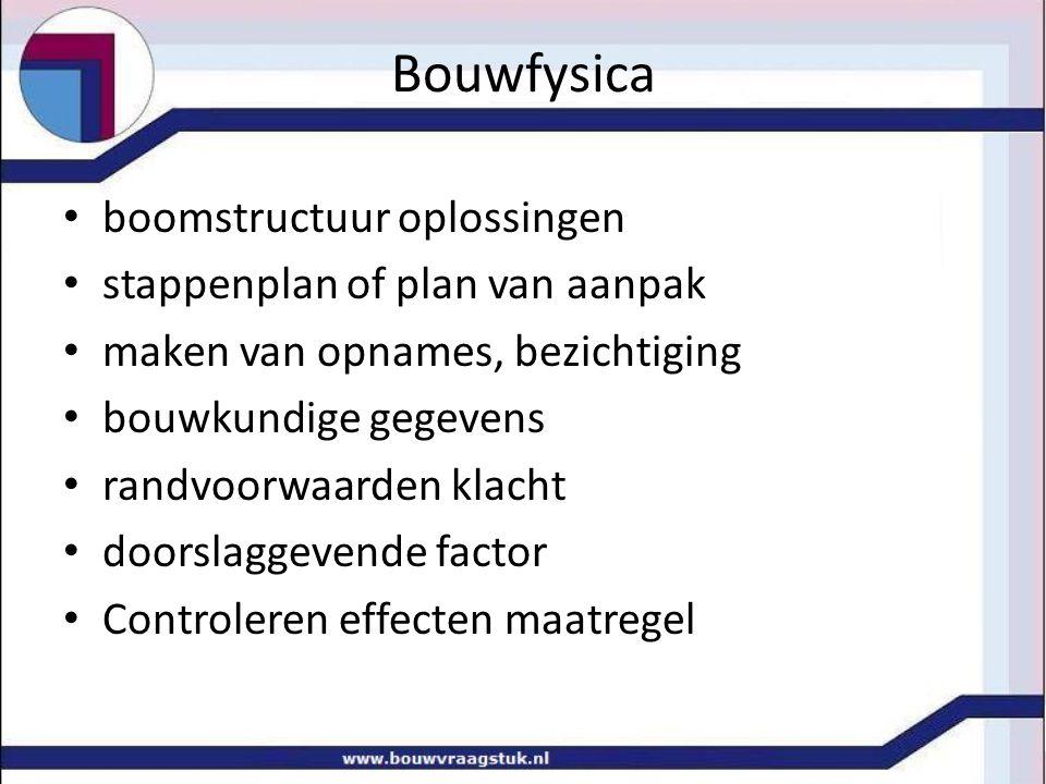 Bouwfysica boomstructuur oplossingen stappenplan of plan van aanpak maken van opnames, bezichtiging bouwkundige gegevens randvoorwaarden klacht doorsl