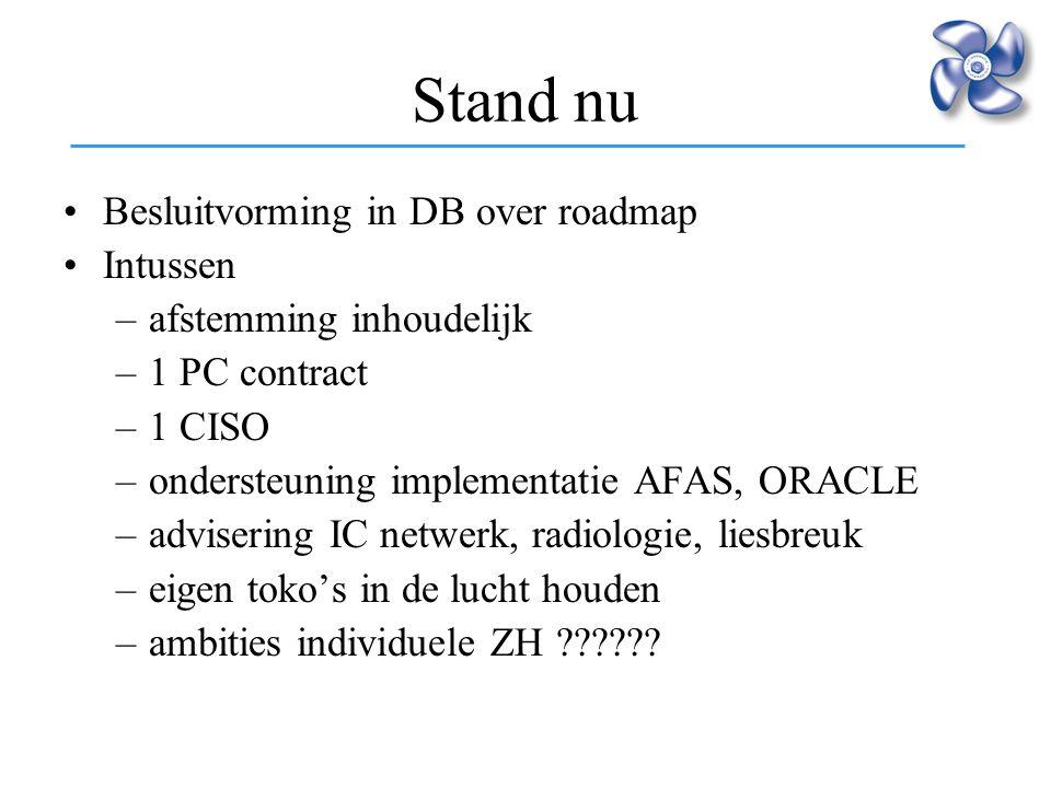 Besluitvorming in DB over roadmap Intussen –afstemming inhoudelijk –1 PC contract –1 CISO –ondersteuning implementatie AFAS, ORACLE –advisering IC net