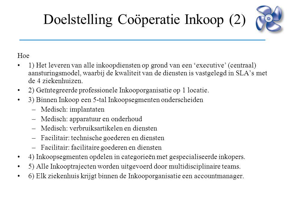 Doelstelling Coöperatie Inkoop (2) Hoe 1) Het leveren van alle inkoopdiensten op grond van een 'executive' (centraal) aansturingsmodel, waarbij de kwa