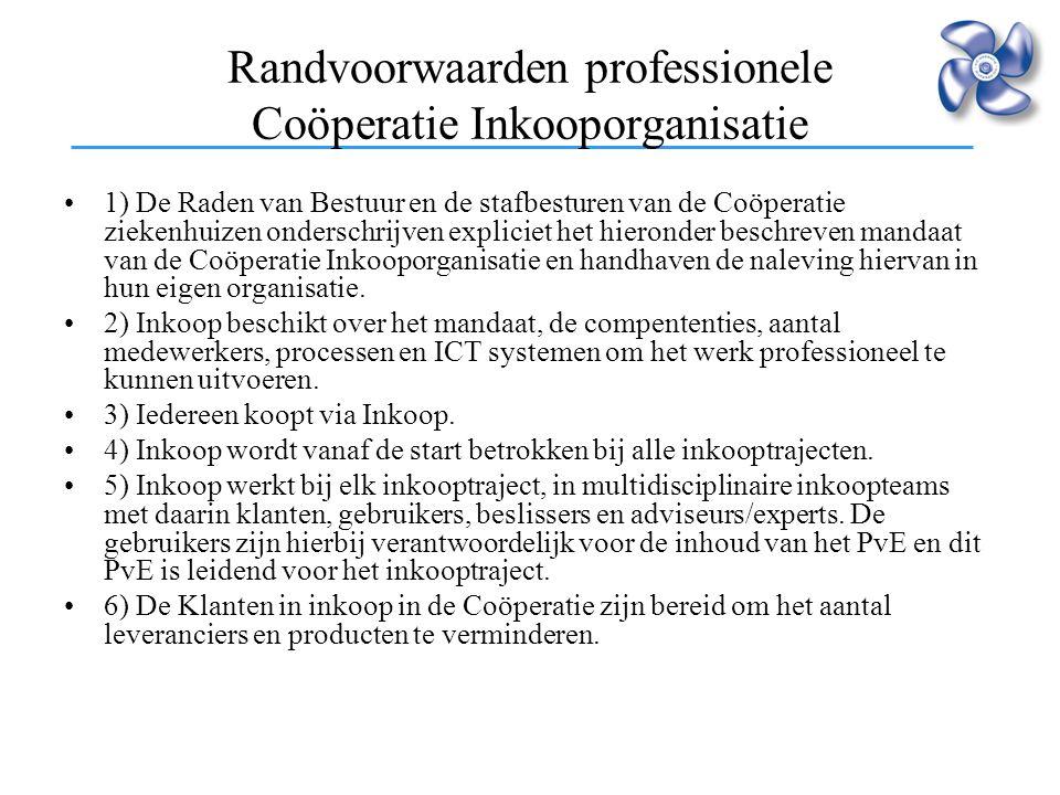 Randvoorwaarden professionele Coöperatie Inkooporganisatie 1) De Raden van Bestuur en de stafbesturen van de Coöperatie ziekenhuizen onderschrijven ex