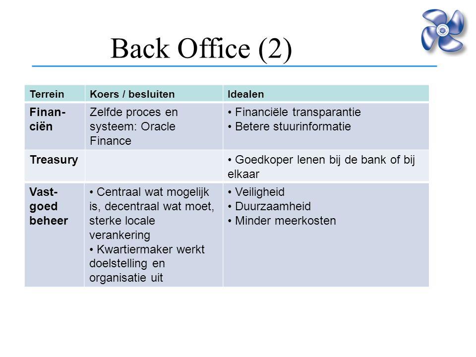intensivering samenwerking Back Office (2) TerreinKoers / besluitenIdealen Finan- ciën Zelfde proces en systeem: Oracle Finance Financiële transparant