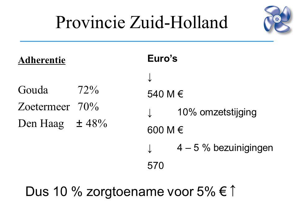 Adherentie Gouda72% Zoetermeer70% Den Haag ± 48% Provincie Zuid-Holland Euro's ↓ 540 M € ↓10% omzetstijging 600 M € ↓4 – 5 % bezuinigingen 570 Dus 10